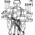 Thoughts on Daoist Physiology Fundamental to Inner Alchemy: Dantian and the Curious Meridians: Part 2