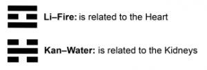 Kan & Li: Water & Fire