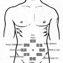 Image for Ba Gua Abdominal Acupuncture Class: March 9th and 10th 2013