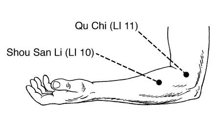 acu-points-LI-10