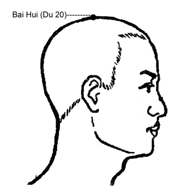 20 Acupuncture Points Every Martial Artist Should Know