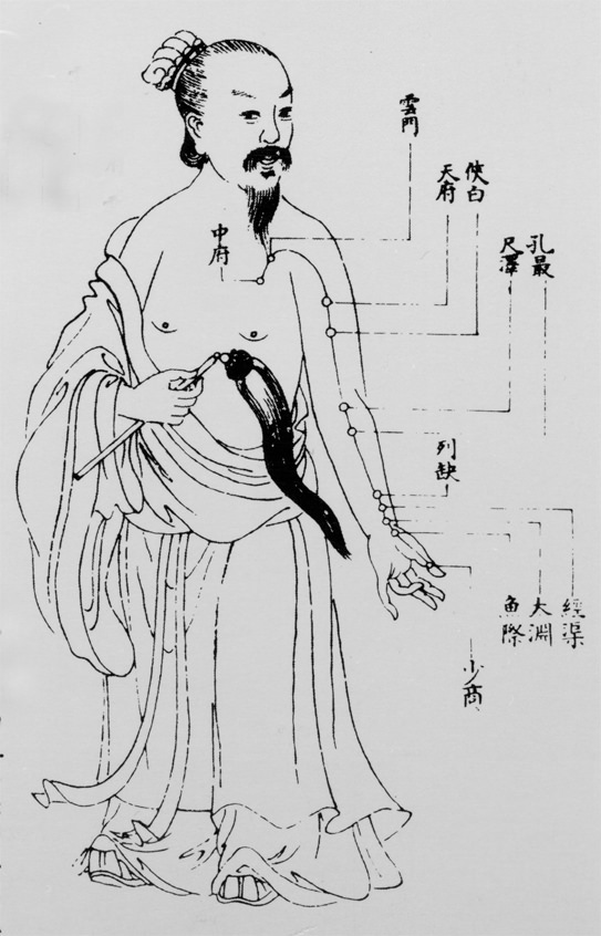 chinese medicine and religion The study of chinese medicine requires familiarity with some degree of chinese philosophy, which has some overlap with religious practices chinese medicine has been influenced by taoism, buddhism and confucianism throughout its long history.