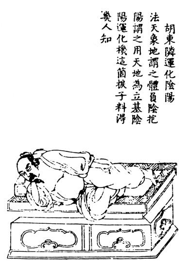 Hu Dong Lin Transports and Transforms Yin and Yang