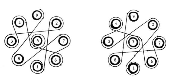 nine palace diagram training  u2013 internal arts international